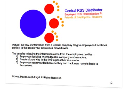 RSS advertising feeds can be distributed through employees's facebook profiles