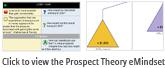 View Prospect Theory eMindset